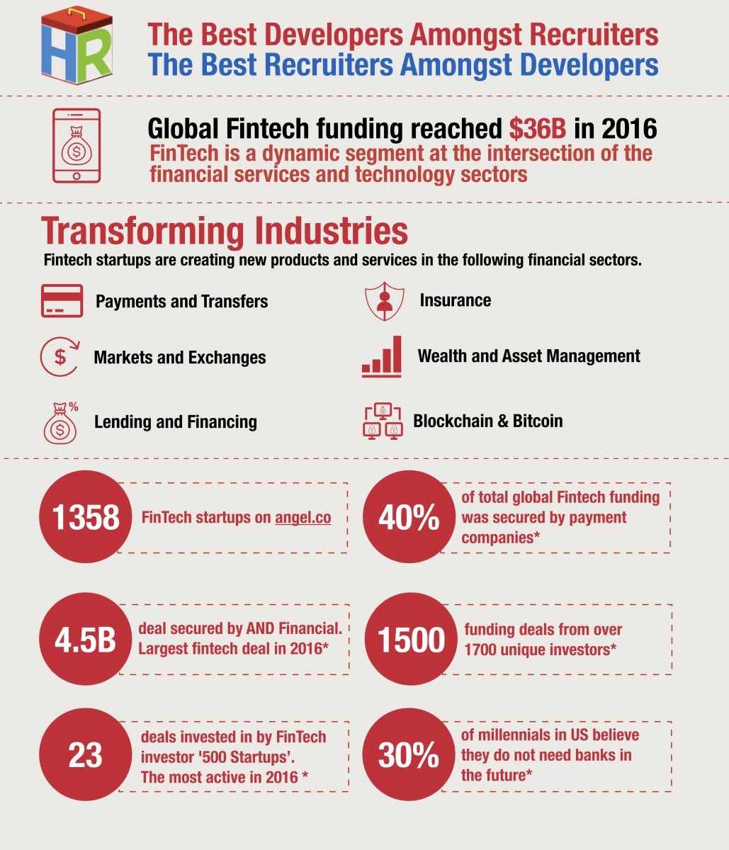 Infographic FinTech Jan 9th.001